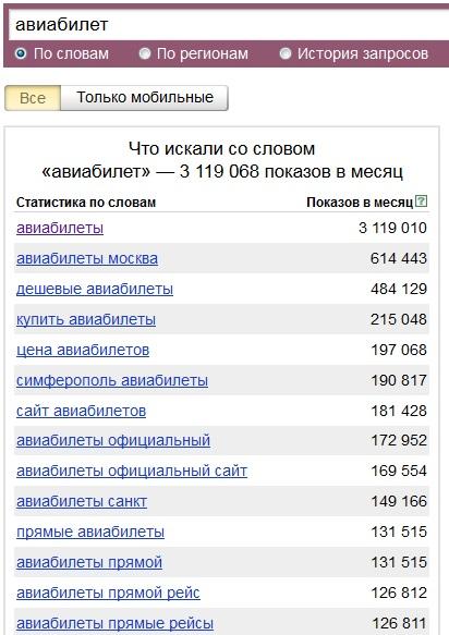 Авиабилеты Москва - Ростов-на-Дону от 2285 RUR Билеты на