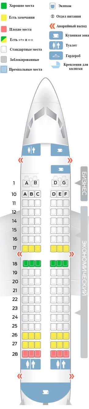 Места в самолете схема boeing 737-500
