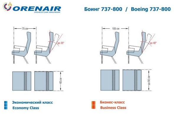 Boeing 737 800 аэрофлот фотографии и видео | самолёты на.