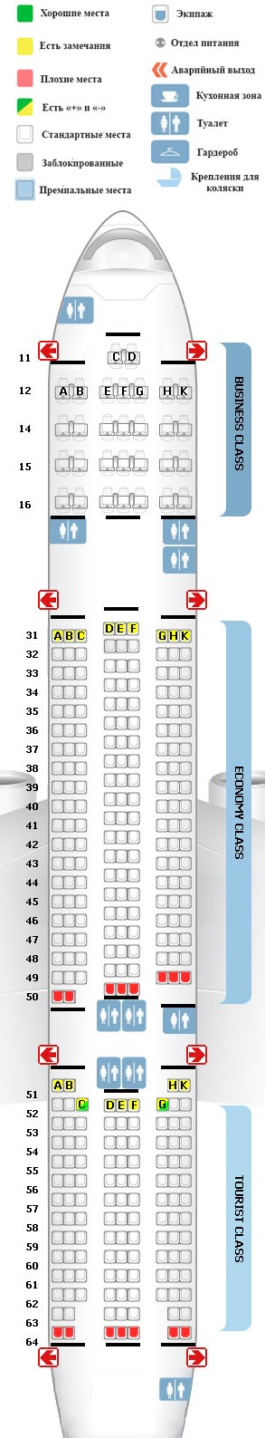 схема боинг 777-200 оренбургские