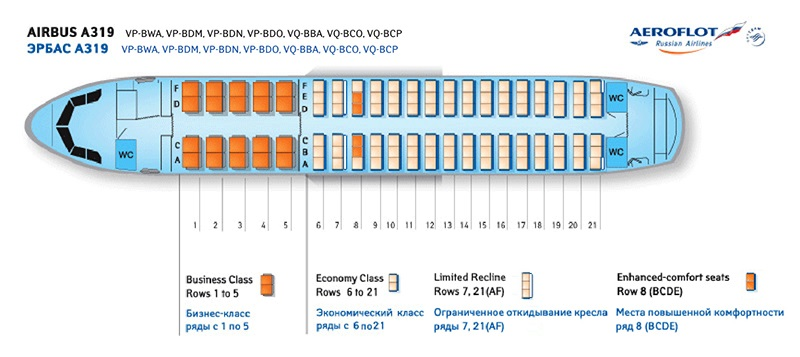 Аэробус A319 Аэрофлот - схема