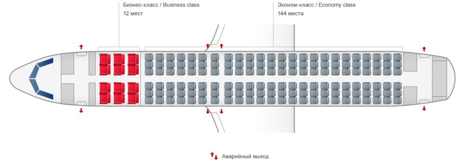 Аэробус A320 Уральские