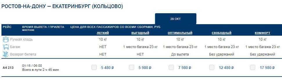 Тарифы на авиабилеты в авиакомпании Азимут и их отличия