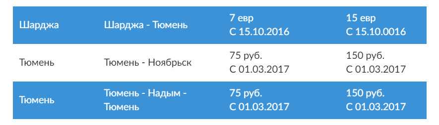 Стоимость за перевес в Ямал