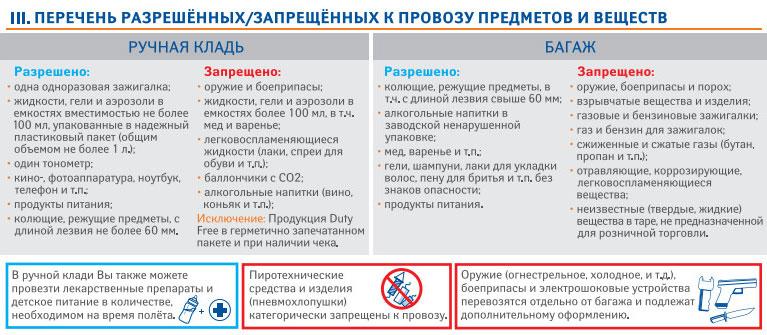 Правила перевозки бритвы в Аэрофлоте